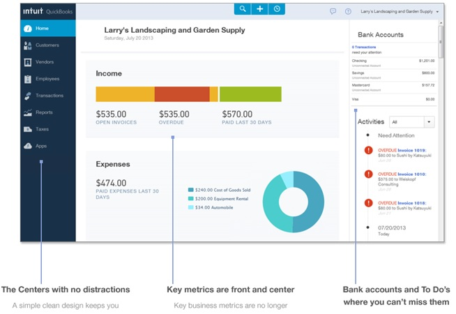 QuickBooks Online for Accountants
