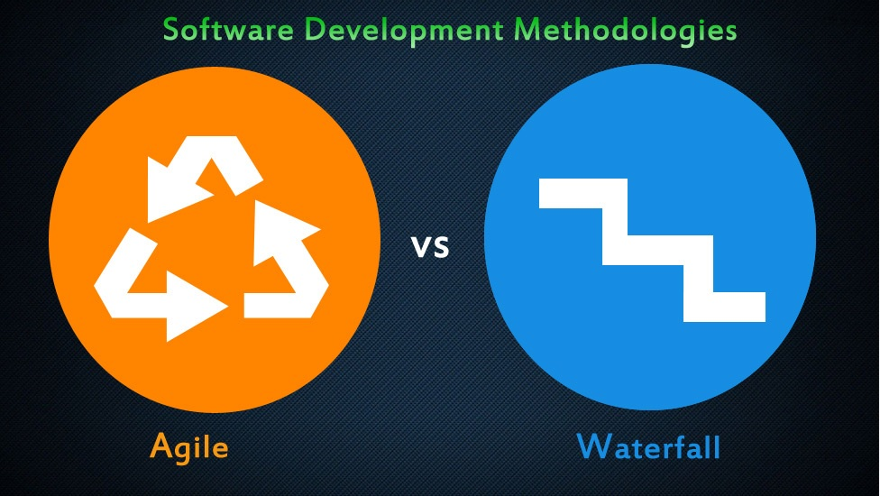 Waterfall And Agile Methodology