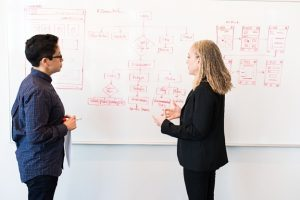 5 Content Marketing Resources