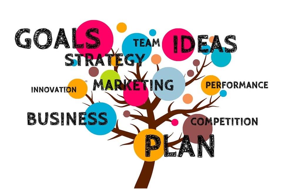 Better Business Ideas