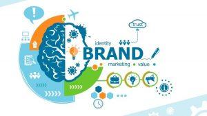 award winning branding & digital agency