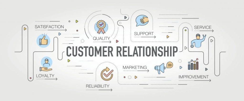 Improve Customer Relationship