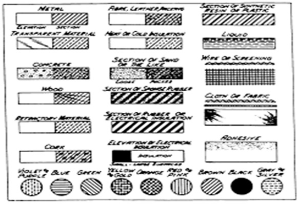 USPTO Drawing Requirements